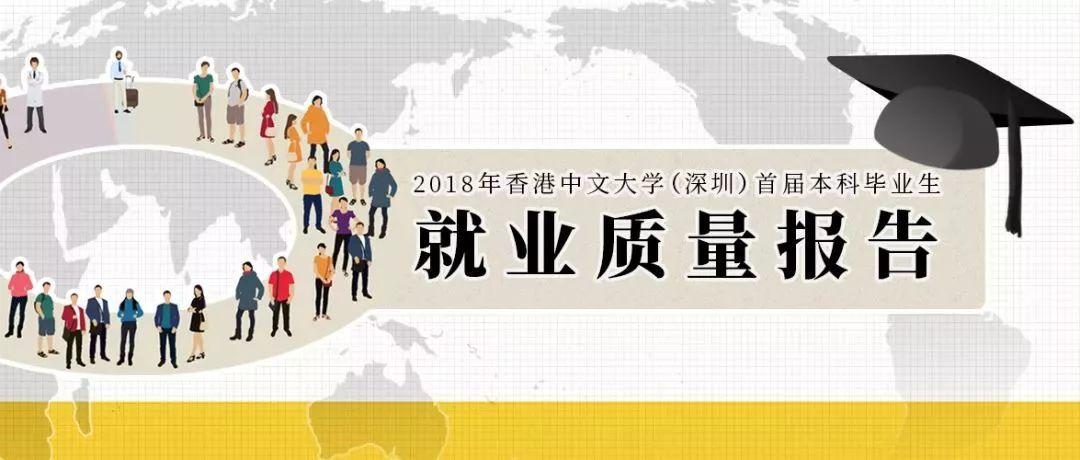 港中大(深圳)首届本科毕业生就业质量报告发布