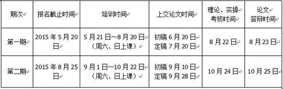 2015年技师、高级技师培训班开班通知——广东省岭南工商第一
